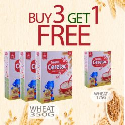 CERELAC-AUG-PROMOTIONS